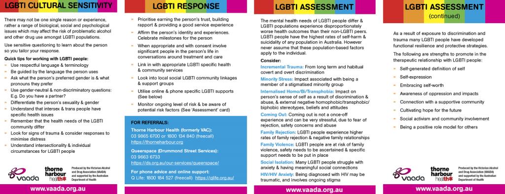LGBTI prompt card full set