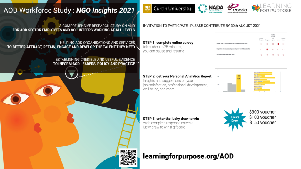 Curtin University online survey for AOD sector employees and volunteers